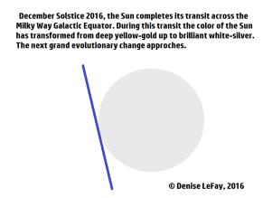 galactic-equator-transit-20161